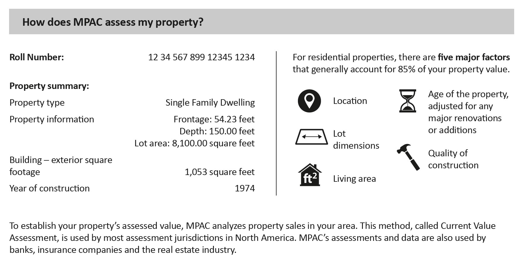 Your assessment shows some details of your property, including type, dimensions, floorspace & year of construction.